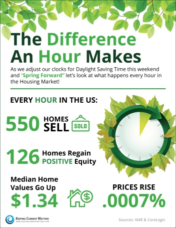 The-Difference-a-Hour-Makes1