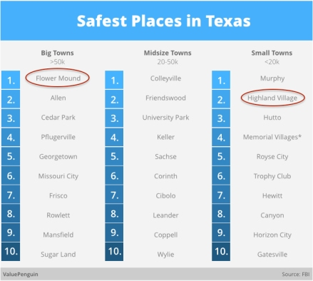 5-2-15 Blog TexasSafest.001_1