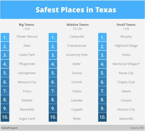 TexasSafest.001_1